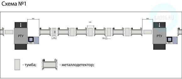Shema-razmesheniya-PCZ-01 saio96.ru