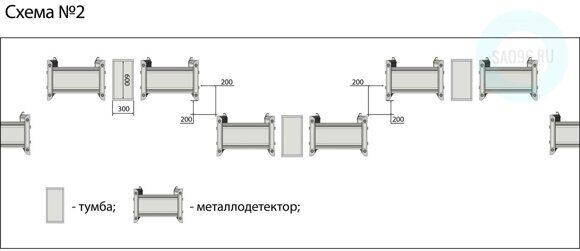 Shema-razmesheniya-PCZ-02 sao96.ru