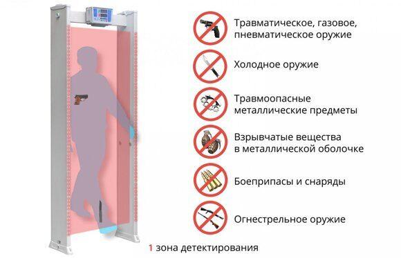 sao96.ru PCZ1 блокпост