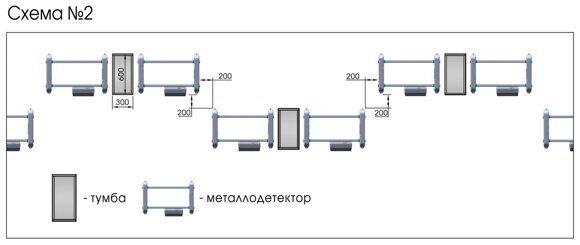 Shema-razmesheniya-PCZ-02-2000